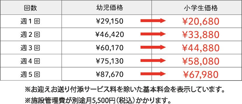 小学生価格表-目白・恵比寿・飯田橋・